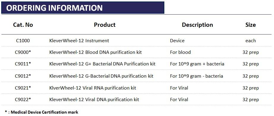 KW12_ordering info.jpg
